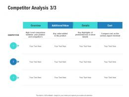 Competitor Analysis Overview Competitor Analysis Product Management Ppt Brochure
