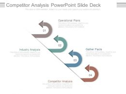 Competitor Analysis Powerpoint Slide Deck