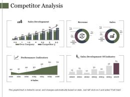 Competitor Analysis Powerpoint Slide Design Ideas