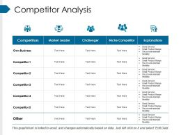 Competitor Analysis Powerpoint Slide Designs Download