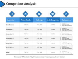 Competitor Analysis Powerpoint Slide Information