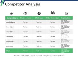 Competitor Analysis Powerpoint Slide Template