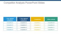Competitor Analysis Powerpoint Slides