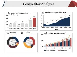 Competitor Analysis Powerpoint Slides Design
