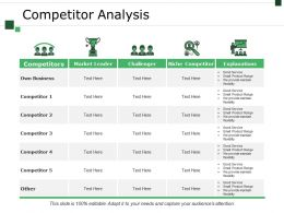 Competitor Analysis Ppt Examples Slides