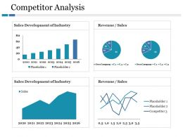Competitor Analysis Ppt File Good