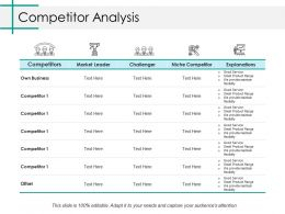 Competitor Analysis Ppt File Graphics Tutorials