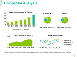 Competitor Analysis Ppt Guide