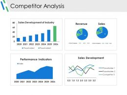 Competitor Analysis Ppt Ideas