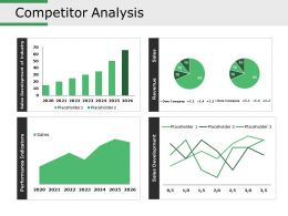 Competitor Analysis Ppt Images Gallery