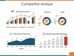 Competitor Analysis Ppt Inspiration