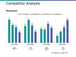 Competitor Analysis Ppt Inspiration Graphics Pictures