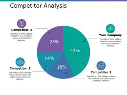 Competitor Analysis Ppt Layouts Slide Portrait