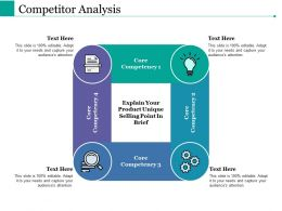 Competitor Analysis Ppt Powerpoint Presentation File Files