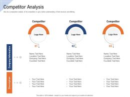 Competitor Analysis Ppt Powerpoint Presentation Inspiration Maker