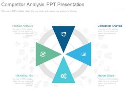 Competitor Analysis Ppt Presentation