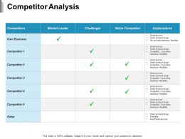 Competitor Analysis Ppt Professional Designs Download