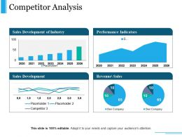 Competitor Analysis Ppt Sample File