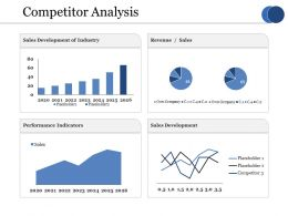Competitor Analysis Ppt Slides Graphics Example