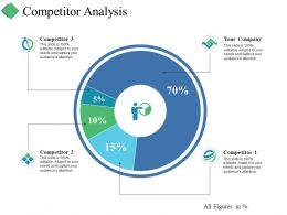Competitor Analysis Ppt Summary Background Image