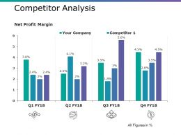 Competitor Analysis Ppt Summary Ideas