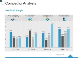 Competitor Analysis Ppt Summary Outfit
