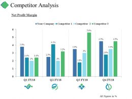 Competitor Analysis Ppt Summary Portfolio
