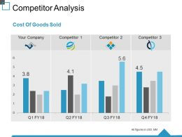 Competitor Analysis Ppt Summary Portrait