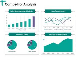 Competitor Analysis Ppt Visual Aids Infographics