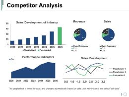 Competitor Analysis Presentation Backgrounds