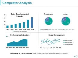 Competitor Analysis Presentation Images