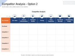 Competitor Analysis Pricing Ppt Powerpoint Presentation Infographic Template