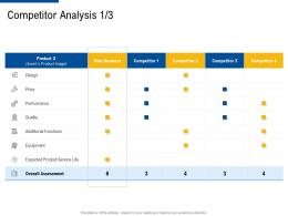 competitor analysis quality factor strategies for customer targeting ppt icons