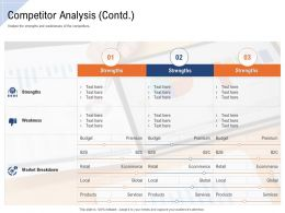 Competitor Analysis Strengths Ppt Powerpoint Presentation Outline Design Templates