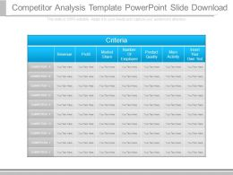 Competitor Analysis Template Powerpoint Slide Download