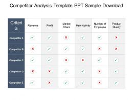 Competitor Analysis Template Ppt Sample Download