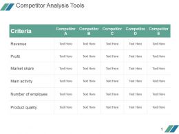 Competitor Analysis Tools Powerpoint Shapes