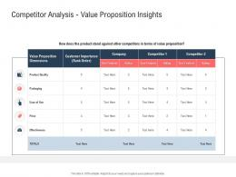 Competitor Analysis Value Proposition Insights Ppt Powerpoint Presentation Icon File Formats