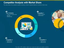 Competitor Analysis With Market Share Growth Market Ppt Professional Shapes