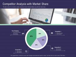 Competitor Analysis With Market Share Ppt Powerpoint Presentation Outline Show