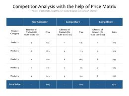 Competitor Analysis With The Help Of Price Matrix