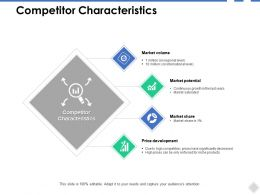 Competitor Characteristics Development B302 Ppt Powerpoint Presentation File Outline