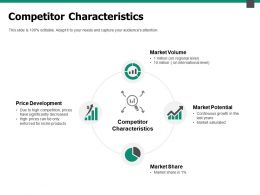 Competitor Characteristics Development Ppt Powerpoint Presentation Outline Vector