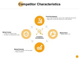 Competitor Characteristics Growth Price Ppt Powerpoint Presentation Ideas Diagrams