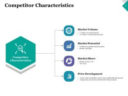 Competitor Characteristics Market Share Ppt Inspiration Design Inspiration