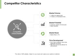 Competitor Characteristics Price Development Ppt Powerpoint Presentation Pictures Files