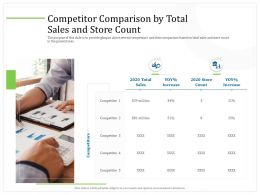 Competitor Comparison By Total Sales And Store Count Here Ppt Powerpoint Presentation Layouts