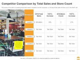 Competitor Comparison By Total Sales And Store Count Ppt Powerpoint Presentation File