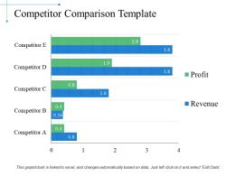 Competitor Comparison Powerpoint Slide Show