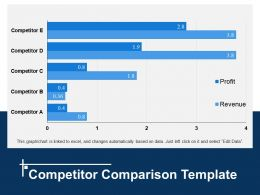 Competitor Comparison Template Powerpoint Templates